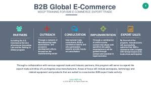 08-B2B Portal is One of the Successful Source for Global Business Trade